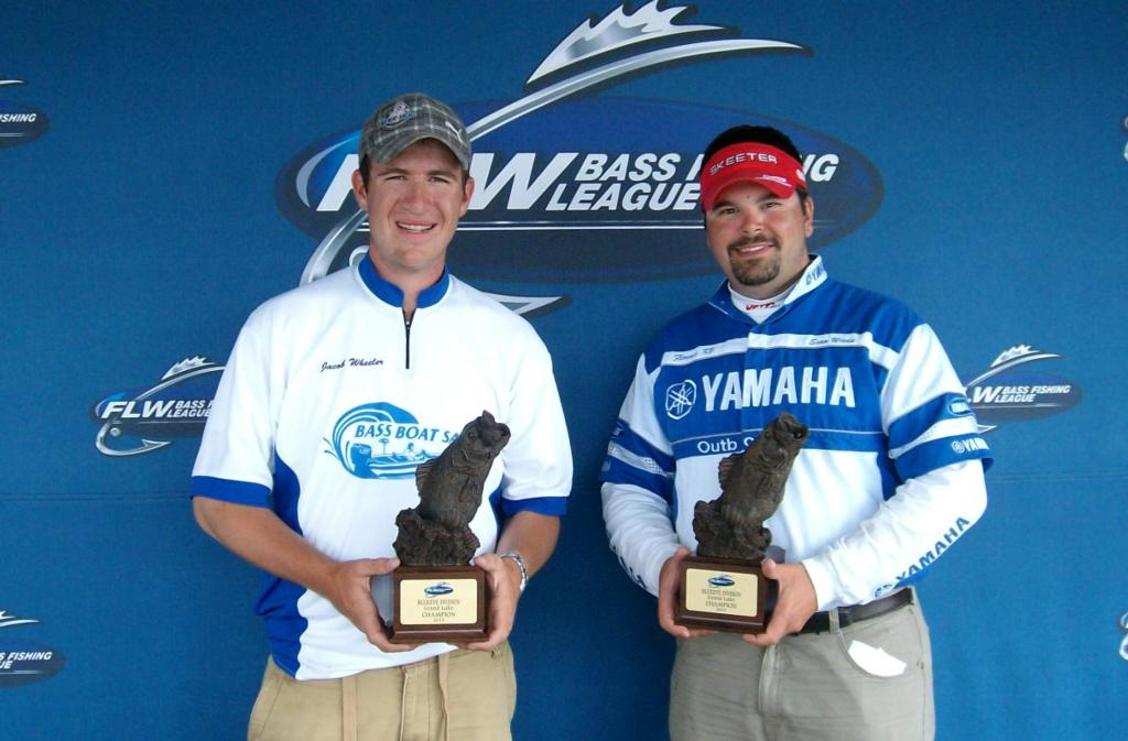 Image for Wieda, Wheeler tie for BFL win on Grand Lake