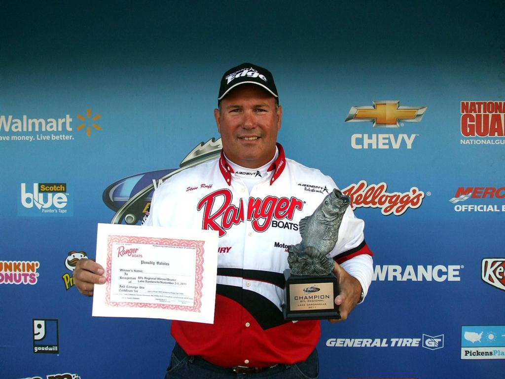 Image for Ruff outfishes Walmart BFL Regional field on Lake Dardanelle