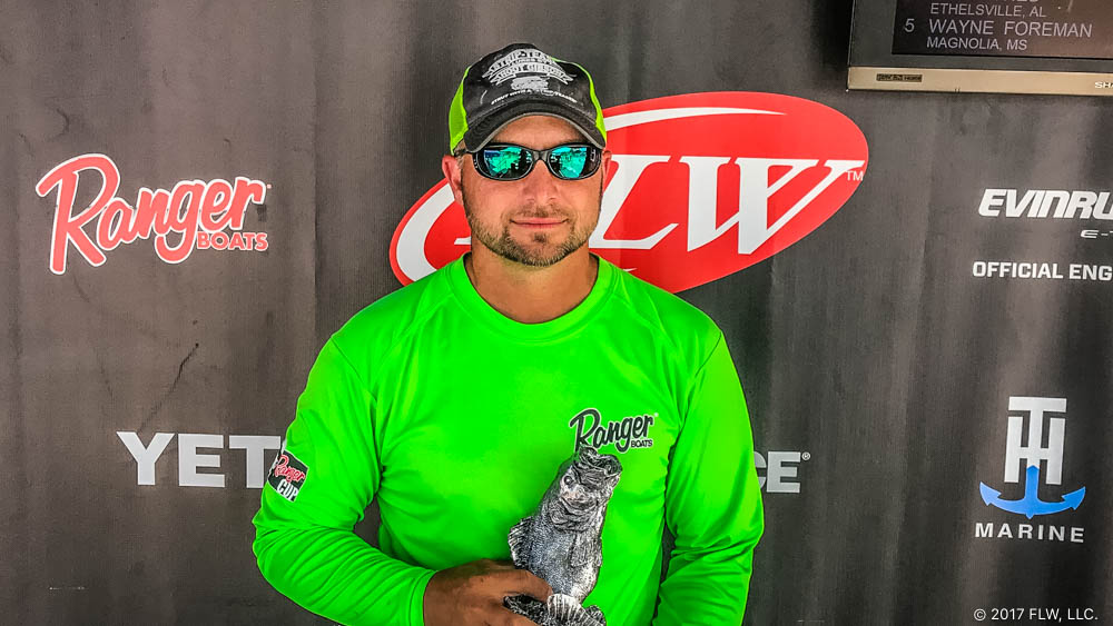 Image for Louisville's Ming Wins T-H Marine FLW Bass Fishing League Mississippi Division Tournament on Columbus Pool
