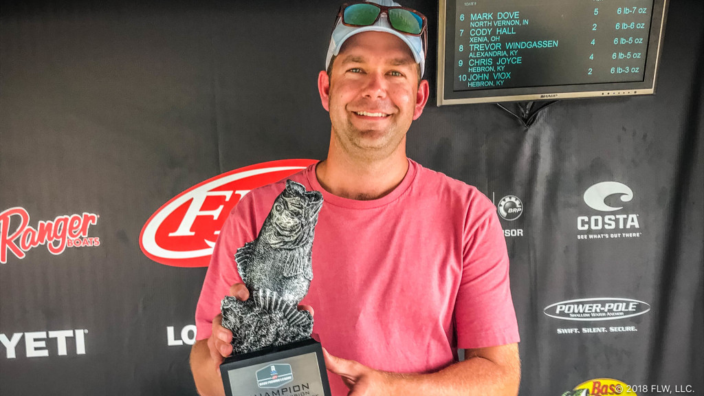 Image for Kentucky's Hock Wins T-H Marine FLW Bass Fishing League Buckeye Division Tournament on Ohio River