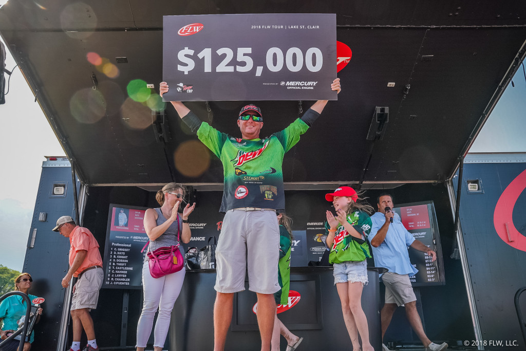 Image for Grigsby Finishes Strong To Win FLW Tour on Lake St. Clair presented by Mercury