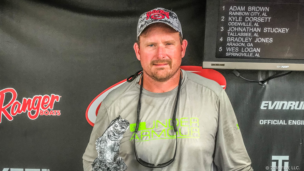 Image for Rainbow City's Brown Wins T-H Marine FLW Bass Fishing League Bama Division Tournament on Lake Neely Henry