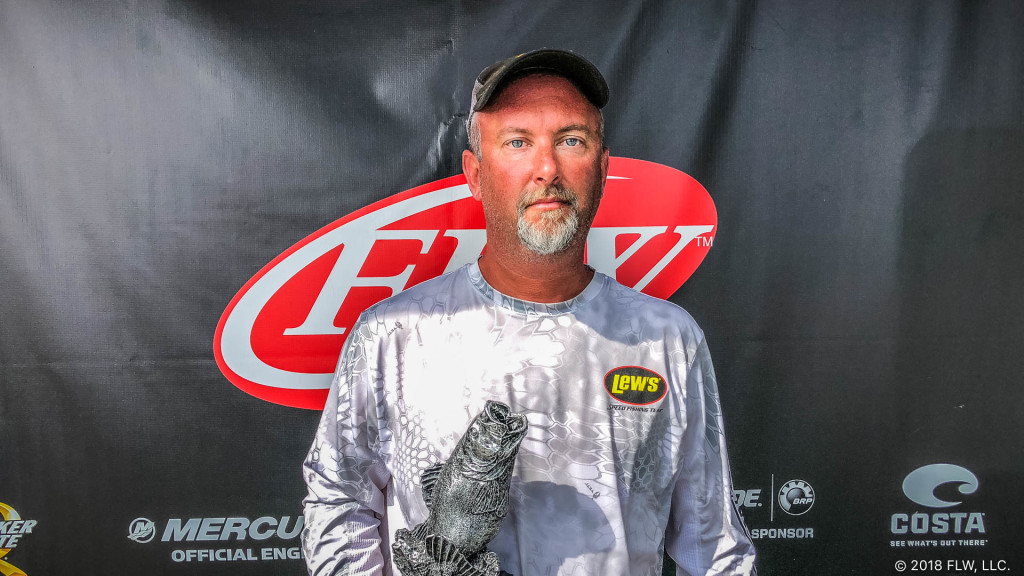 Image for Culler Goes Finesse on Muskegon