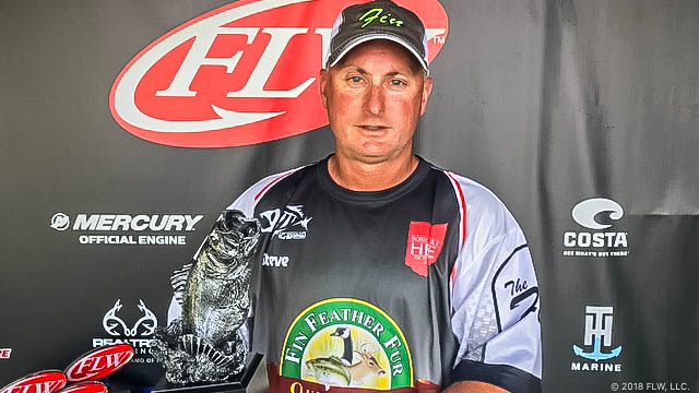 Image for Ashland's Hatfield Wins T-H Marine FLW Bass Fishing League Buckeye Division Event at Mosquito Lake