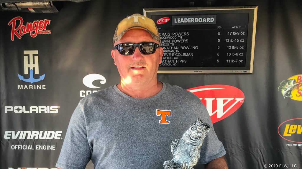 Image for Powers Wins T-H Marine FLW Bass Fishing League Tournament on South Holston Reservoir