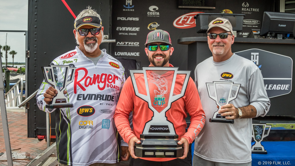 Image for Lew's Fishing's Thliveros and Crew Win Fifth Annual ICAST Cup Presented By FLW on Lake Toho